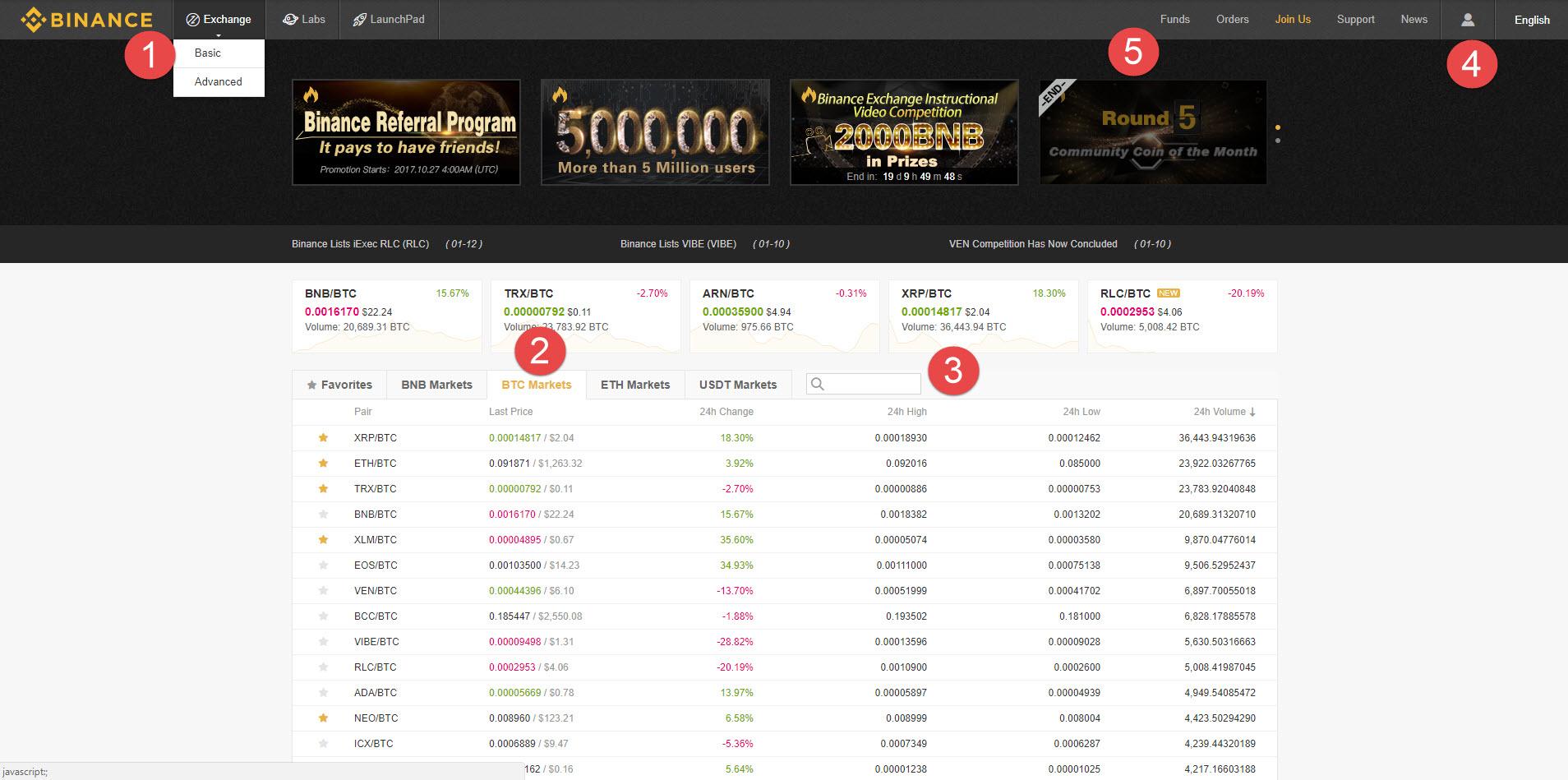 jak kupować i sprzedawać kryptowaluty na giełdzie binance poradnik